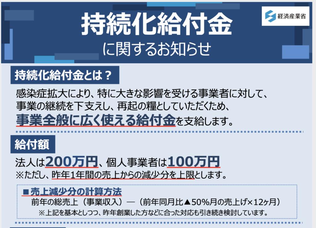 持続化給付金(最大200万円支給)の申請要領等について
